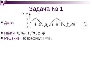 Задача № 1 Дано: Найти: Х, Хm, Т, , ω, φ Решение: По графику: Т=4с, t . c