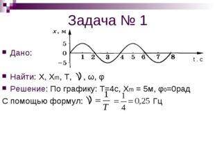 Задача № 1 Дано: Найти: Х, Хm, Т, , ω, φ Решение: По графику: Т=4с, Хm = 5м,