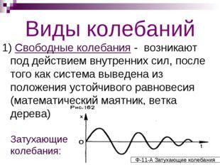 Виды колебаний 1) Свободные колебания - возникают под действием внутренних си