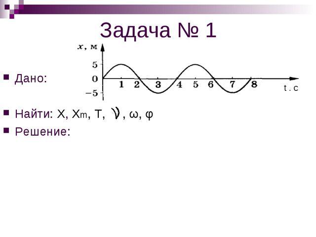 Задача № 1 Дано: Найти: Х, Хm, Т, , ω, φ Решение: t . c