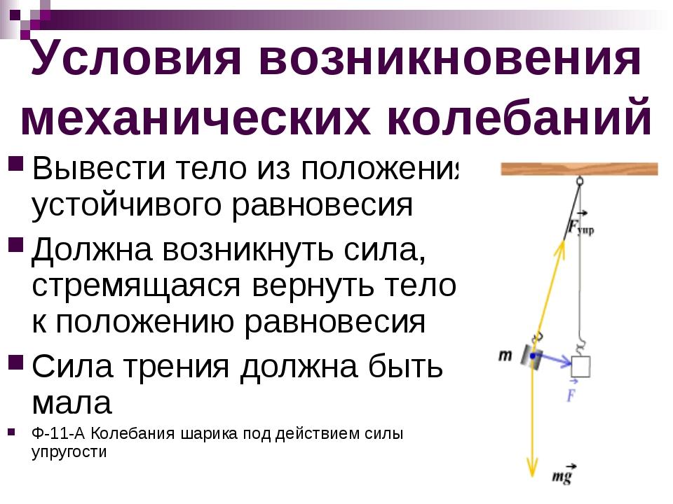 Условия возникновения механических колебаний Вывести тело из положения устойч...