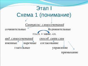 Этап I Схема 1 (понимание) Синтаксис словосочетаний сочинительные подчинитель