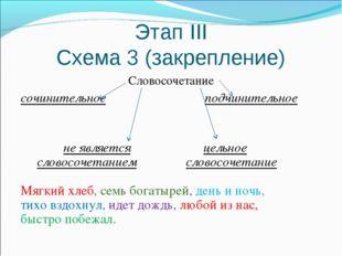 Этап III Схема 3 (закрепление) Словосочетание сочинительное подчинительное не