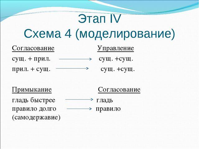 Этап IV Схема 4 (моделирование) Согласование Управление сущ. + прил. сущ. +су...