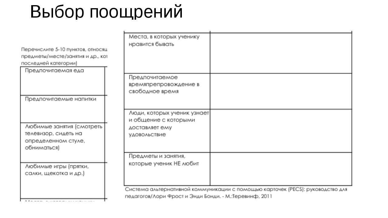 Выбор поощрений Консультативная встреча Люди с аутизмом… Еськов А.А.