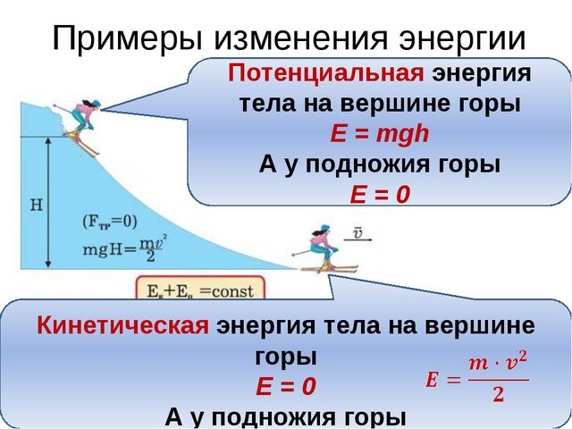 Примеры изменения энергии Потенциальная энергия тела на вершине горы E = mgh...