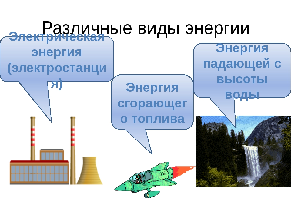 Различные виды энергии Электрическая энергия (электростанция) Энергия сгорающ...