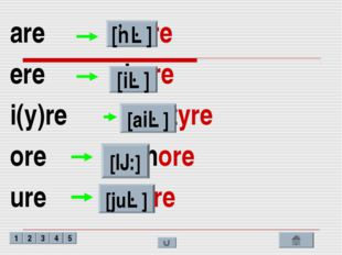 are - care ere - here i(y)re -fire,tyre ore – more ure - cure [ɛə] [iə] [aiə]