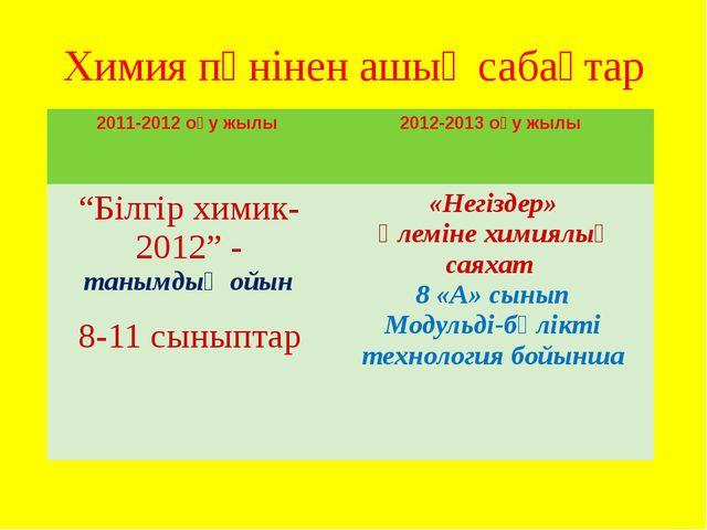 """Химия пәнінен ашық сабақтар . 2011-2012 оқу жылы 2012-2013 оқу жылы """"Білгір х..."""