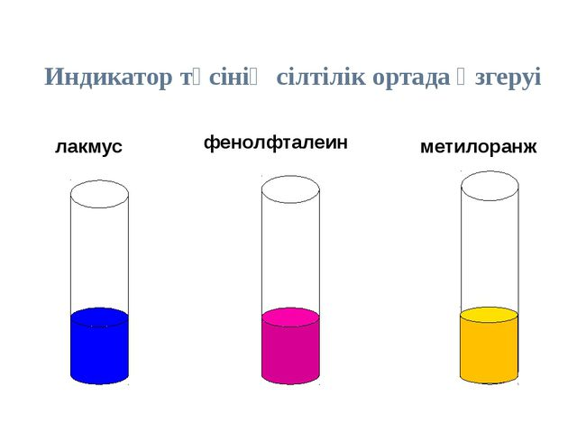 Индикатор түсінің сілтілік ортада өзгеруі лакмус фенолфталеин метилоранж