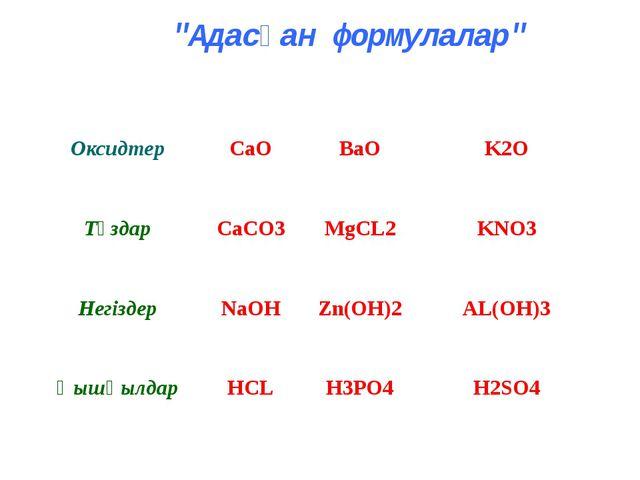 """""""Адасқан формулалар"""" Оксидтер CaO BaO K2O Тұздар CaCO3 MgCL2 KNO3 Негіздер Na..."""