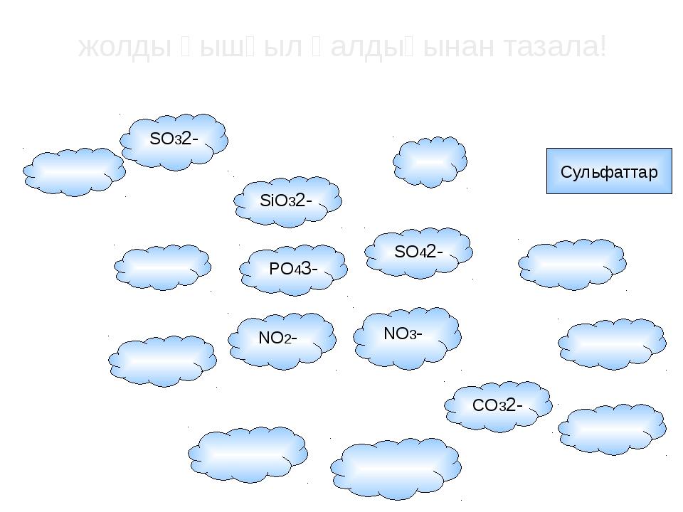 SO32- SO42- CO32- NO3- NO2- Сульфаттар PO43- SiO32- жолды қышқыл қалдығынан т...