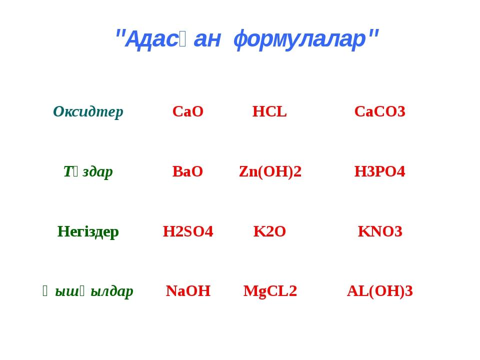 """""""Адасқан формулалар"""" Оксидтер CaO HCL CaCO3 Тұздар BaO Zn(OH)2 H3PO4 Негіздер..."""