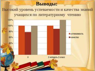 Выводы: Высокий уровень успеваемости и качества знаний учащихся по литературн