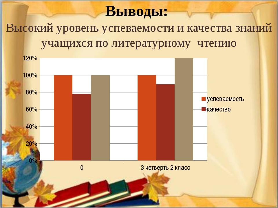 Выводы: Высокий уровень успеваемости и качества знаний учащихся по литературн...