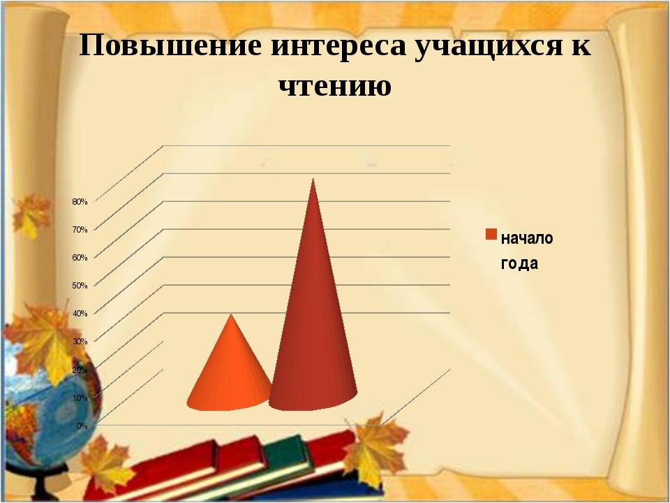 Повышение интереса учащихся к чтению