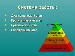Система работы: Диагностический этап Прогностический этап Практический этап О