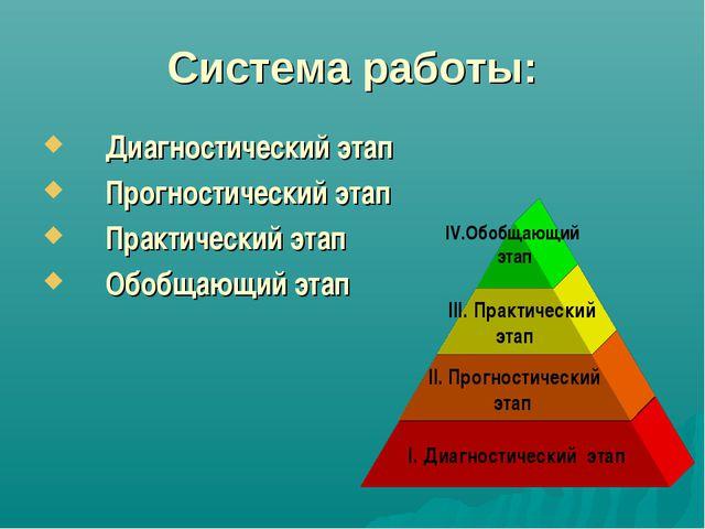 Система работы: Диагностический этап Прогностический этап Практический этап О...