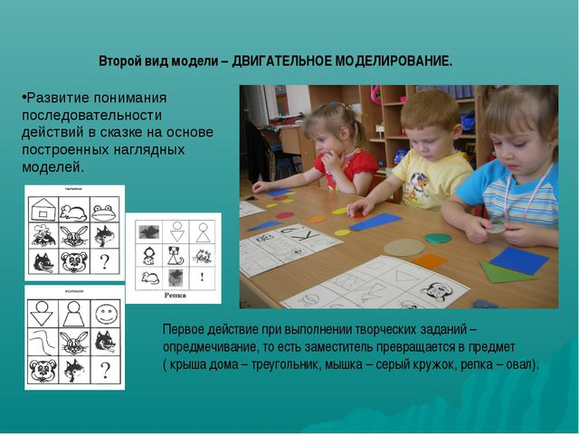 Развитие понимания последовательности действий в сказке на основе построенных...