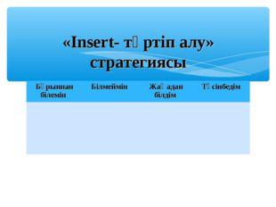 «Insert- түртіп алу» стратегиясы Бұрыннан білемін Білмеймін Жаңадан білдім