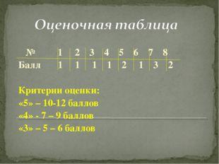 № 1 2 3 4 5 6 7 8 Балл 1 1 1 1 2 1 3 2 Критерии оценки: «5» – 10-12 баллов «