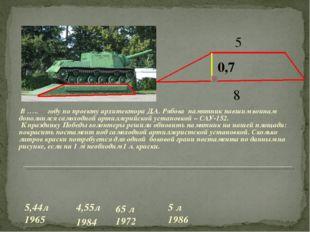 В ….. году по проекту архитектора Д.А. Рябова памятник павшим воинам дополни