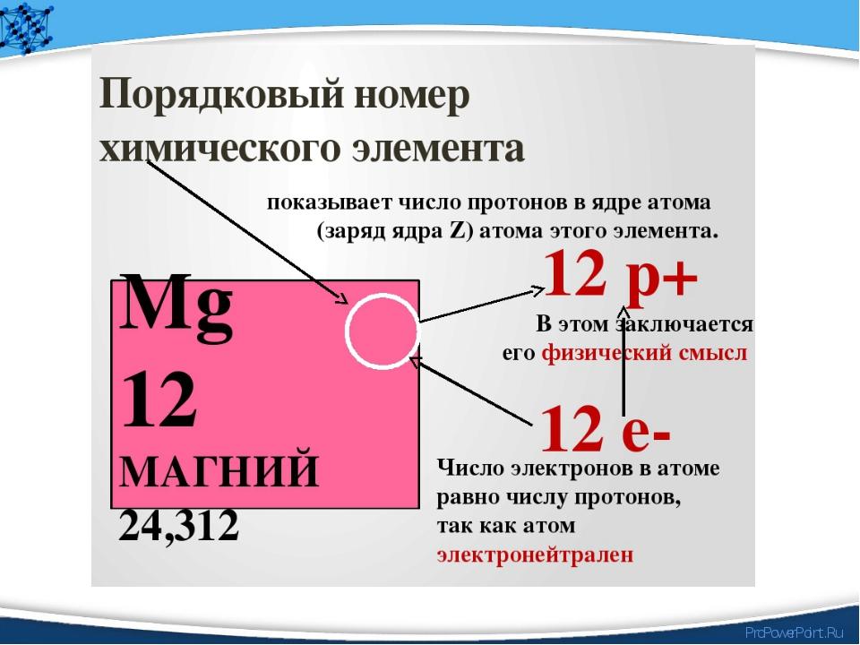 Гдз характеристика порядкового 31 химия номера элементов