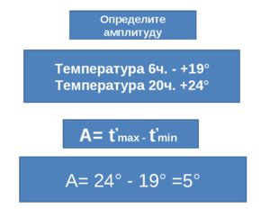 Определите амплитуду Температура 6ч. - +19° Температура 20ч. +24° А= ťmax - ť