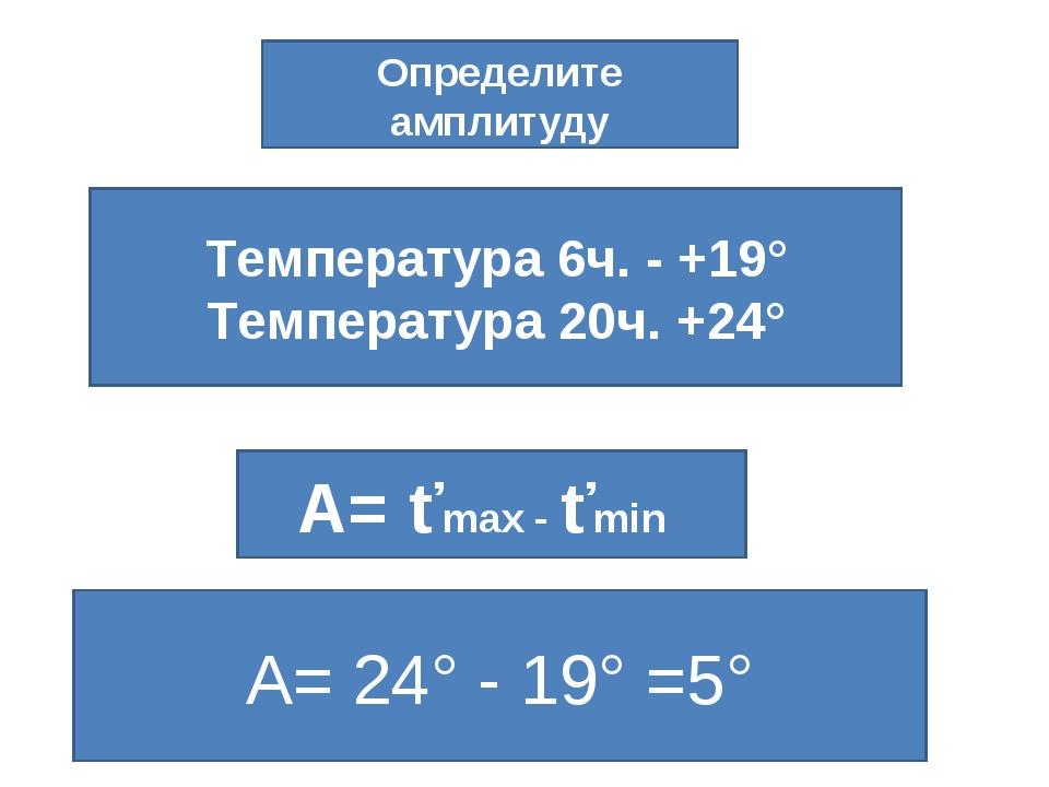 Определите амплитуду Температура 6ч. - +19° Температура 20ч. +24° А= ťmax - ť...