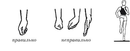 http://spo.1september.ru/2005/18/13-22.jpg