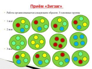 Приём «Зигзаг» Работа организовывается следующим образом: 3 основные группы