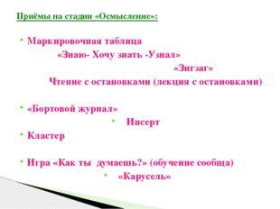 Маркировочная таблица «Знаю- Хочу знать -Узнал» «Зигзаг» Чтение с остановками