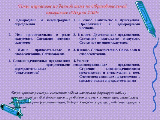 Темы, изучаемые по данной теме по Образовательной программе «Школа 2100» Така...
