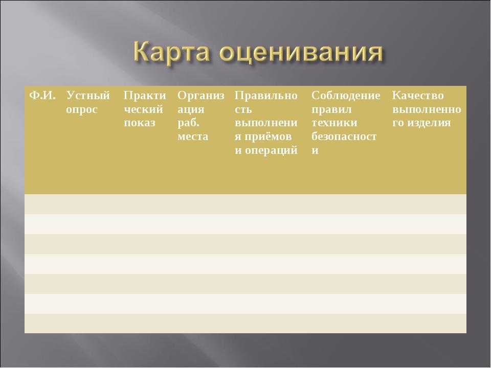 Ф.И.Устный опросПрактический показОрганизация раб. места Правильность вып...