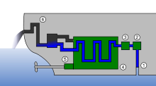 https://upload.wikimedia.org/wikipedia/commons/thumb/9/92/Open_IC_engine_cooling_system_%28ship%29.svg/220px-Open_IC_engine_cooling_system_%28ship%29.svg.png