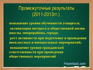 Промежуточные результаты (2011-2013гг.) повышение уровня обученности учащихся