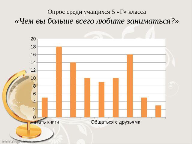 Опрос среди учащихся 5 «Г» класса «Чем вы больше всего любите заниматься?»