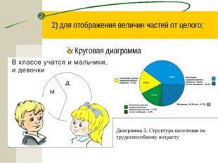 2) для отображения величин частей от целого; Круговая диаграмма Диаграмма 3.