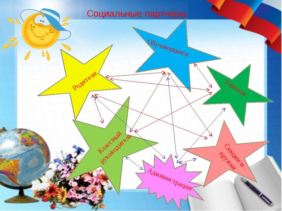 Социальные партнеры Родители Обучающиеся Учителя Классный руководитель Секции...