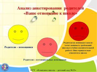 КГУ «Комплекс школа – детский сад №33» Анализ анкетирования родителей «Ваше