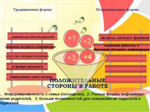 Традиционные формы Нетрадиционные формы +4 Информированность о семье (посещен