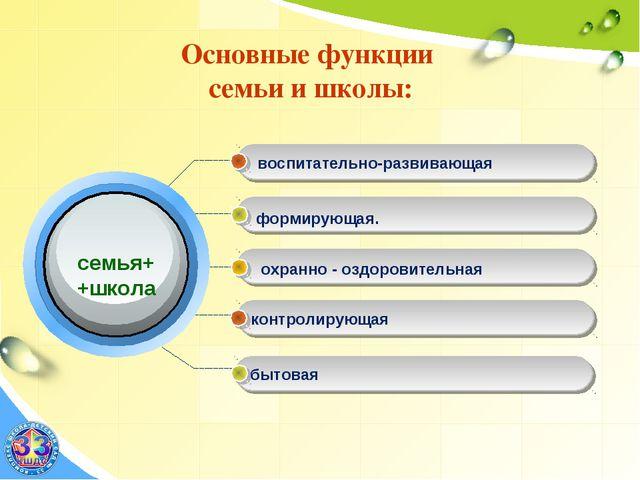 Основные функции семьи и школы: