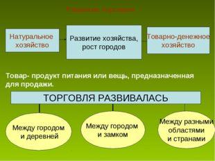 Натуральное хозяйство Развитие хозяйства, рост городов Товарно-денежное хозяй
