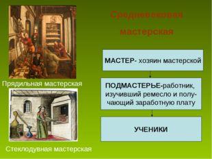 Средневековая мастерская МАСТЕР- хозяин мастерской ПОДМАСТЕРЬЕ-работник, изуч