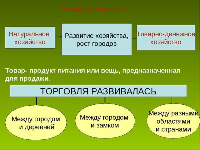Натуральное хозяйство Развитие хозяйства, рост городов Товарно-денежное хозяй...
