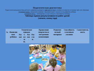 Педагогическая диагностика Педагогическая диагностика детского развития пров