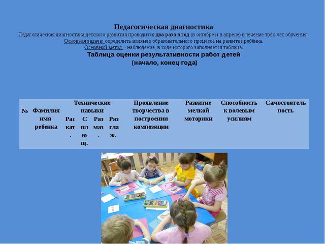Педагогическая диагностика Педагогическая диагностика детского развития пров...