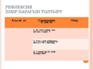 РЕФЛЕКСИЯ ПІКІР ПАРАҒЫН ТОЛТЫРУ Аты-жөні Сауалнама сұрағы Пікір  1. Бүгінг