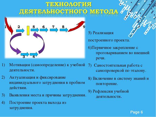 Мотивация (самоопределение) к учебной деятельности. Актуализация и фиксирован...