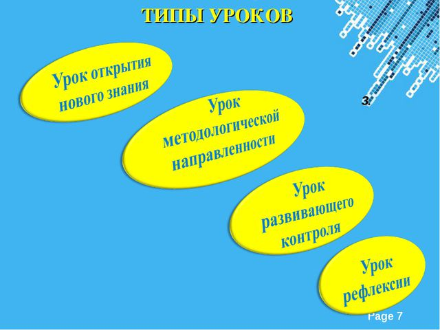 3. ТИПЫ УРОКОВ Powerpoint Templates Page *